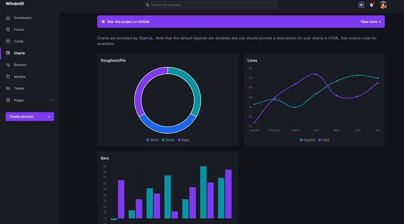 Dark-themed admin dashboard page provided by Windmill template.
