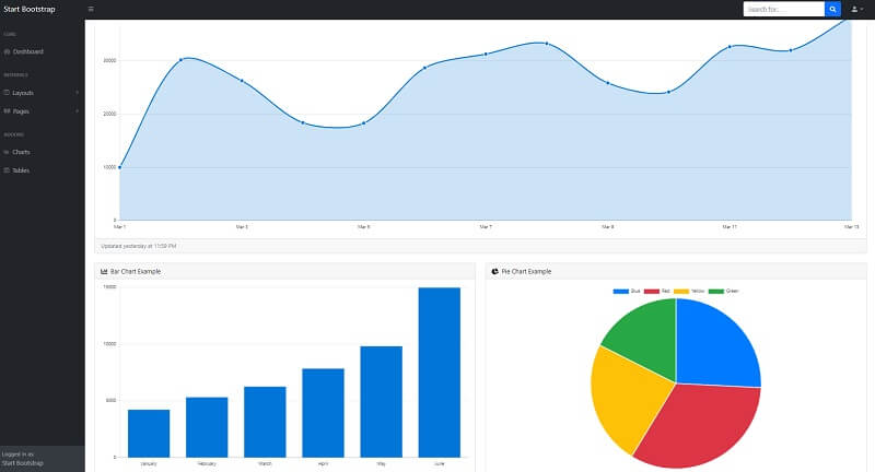 Charts page of SB Admin, an open-source Bootstrap 5 template.