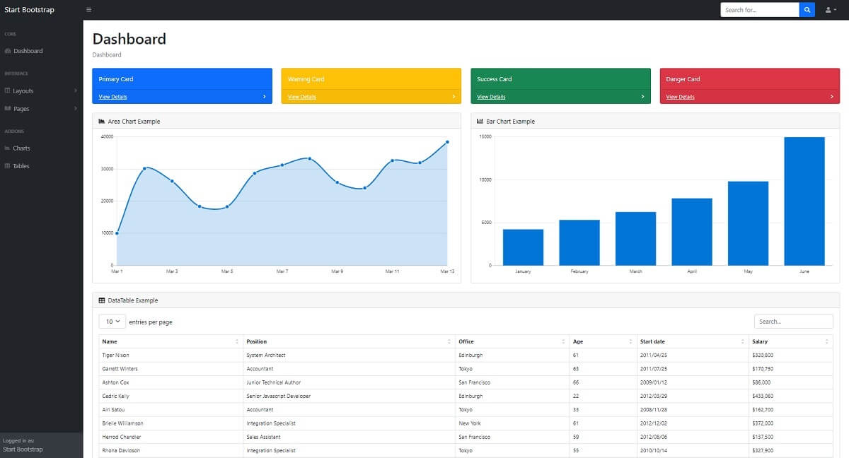 The main page of SB Admin, a well-known open-source Bootstrap Dashboard Template crafted by Start Bootstrap.