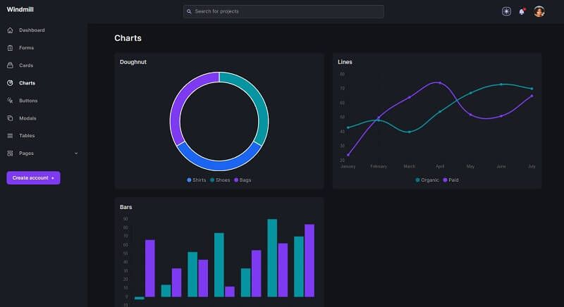 Charts page provided by Windmill, an open-source React Dashboard styled with Tailwind.