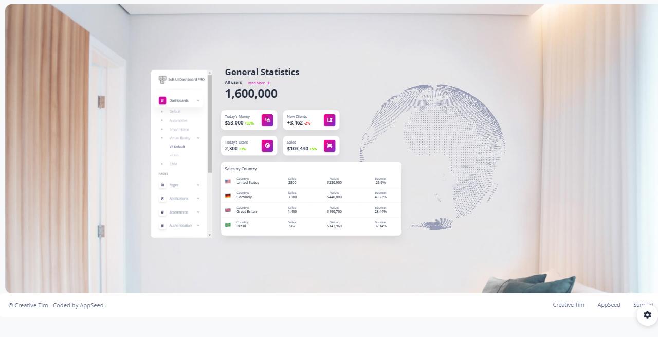 Soft UI Dashboard PRO - VR Dashboard Page.
