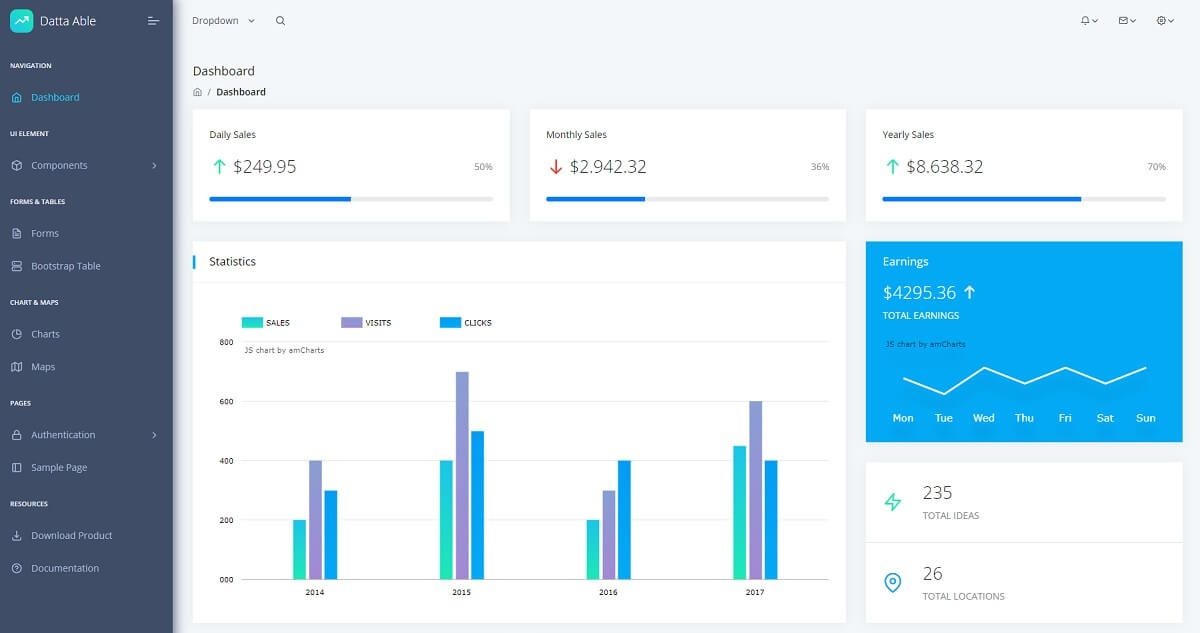 A modern dashboard with a left menu and colorful widgets and bar charts, all provided by Datta Able,a full-stack product crafted in Djabgo and React.