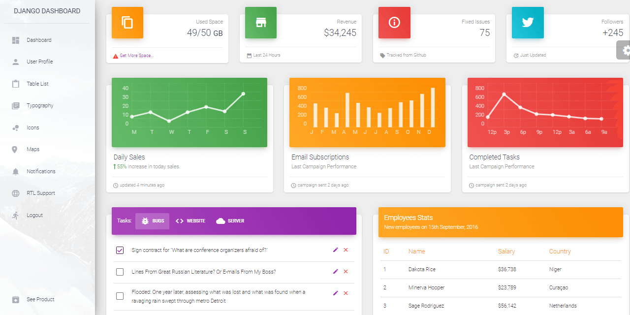 Material Dashboard Admin Django - Open-source seed project crafted by AppSeed and Creative-Tim.