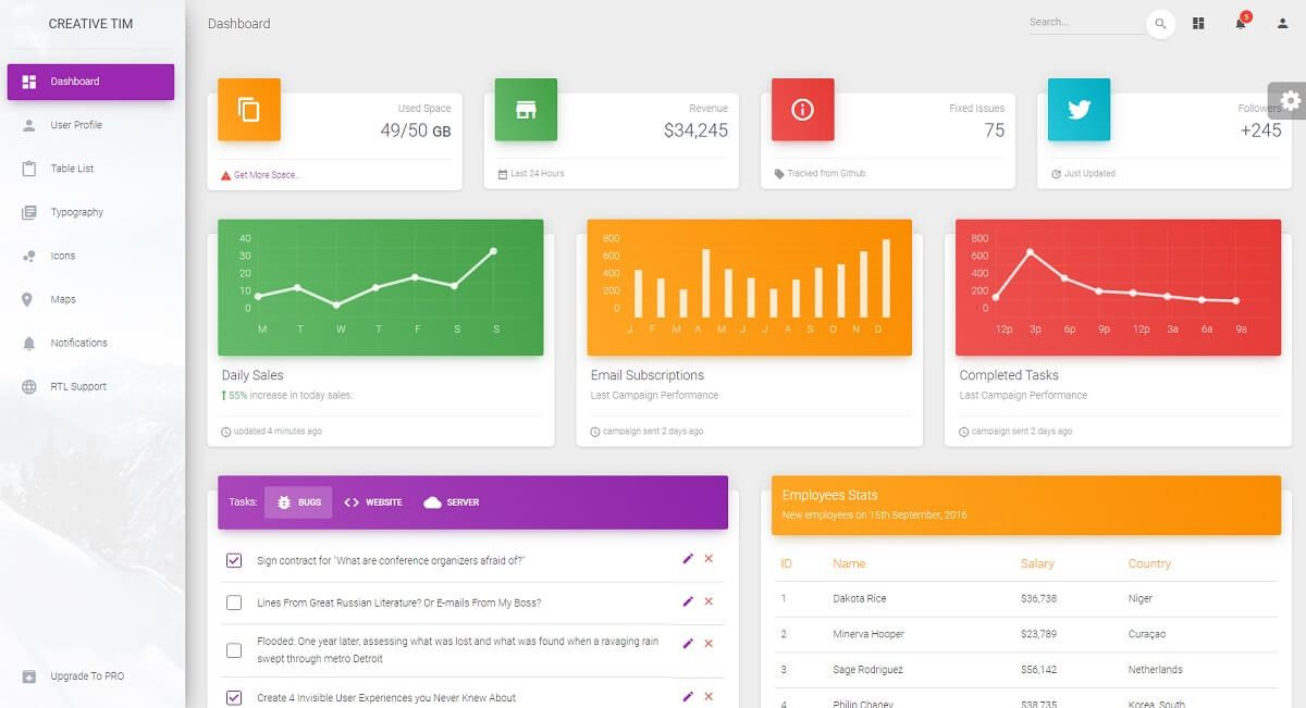 Material Dashboard - Open-source version.