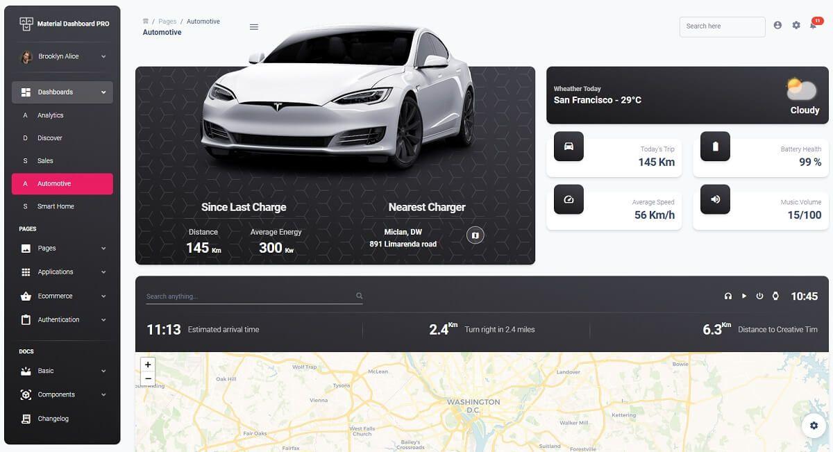 Material Dashboard PRO - Automotive Dashboard.