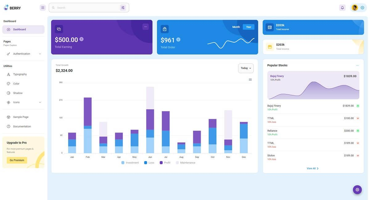 The default dashboard page provided by Berry React, an open-source admin template crafted with React and Material-UI.