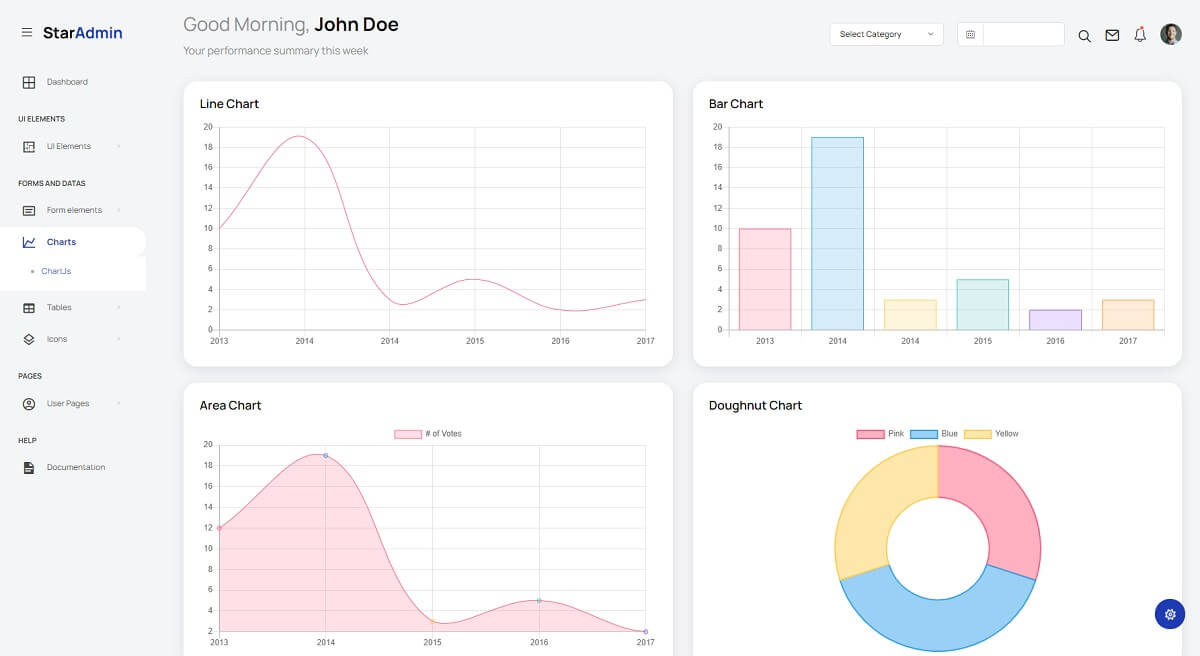 Open-source Bootstrap 5 Dashboard Template - Star Admin crafted by BootstrapDash.