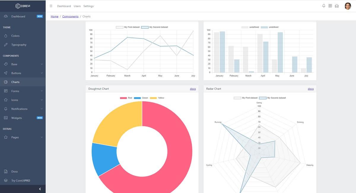 Material Dashboard CoreUI - Open-source dashboard template.