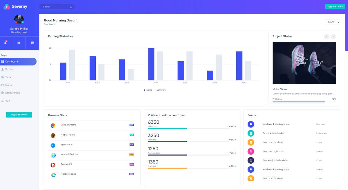 Material Dashboard Severny - Open-source dashboard template.