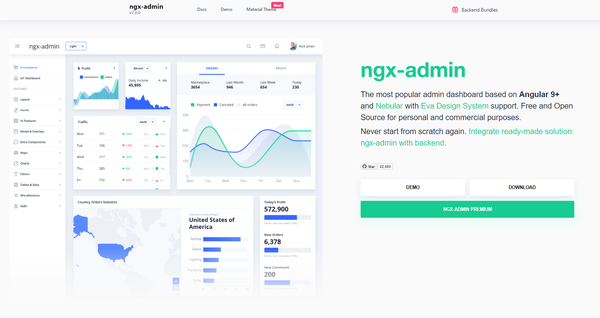 Ngx-Admin - Free Angular Dashboard